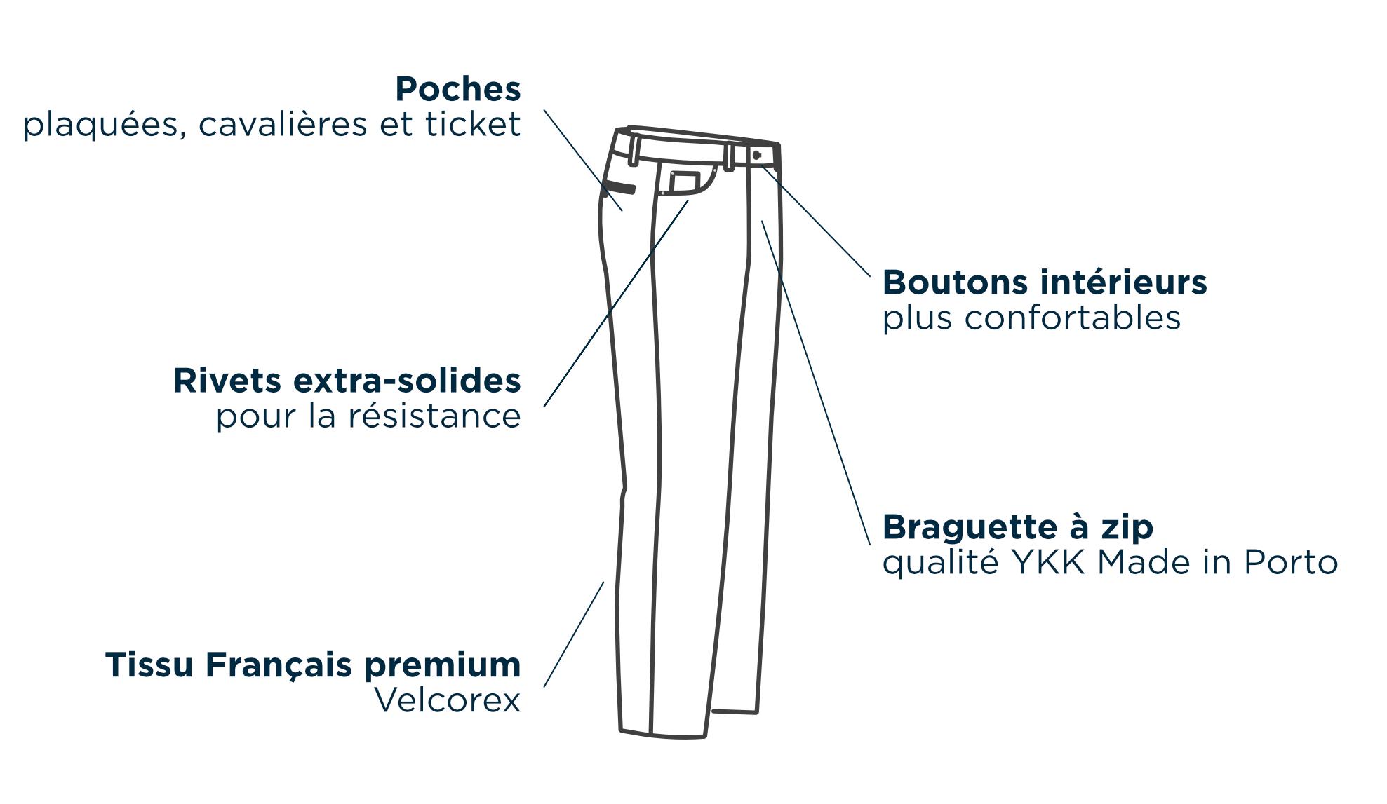 pantalon homme cinq poches
