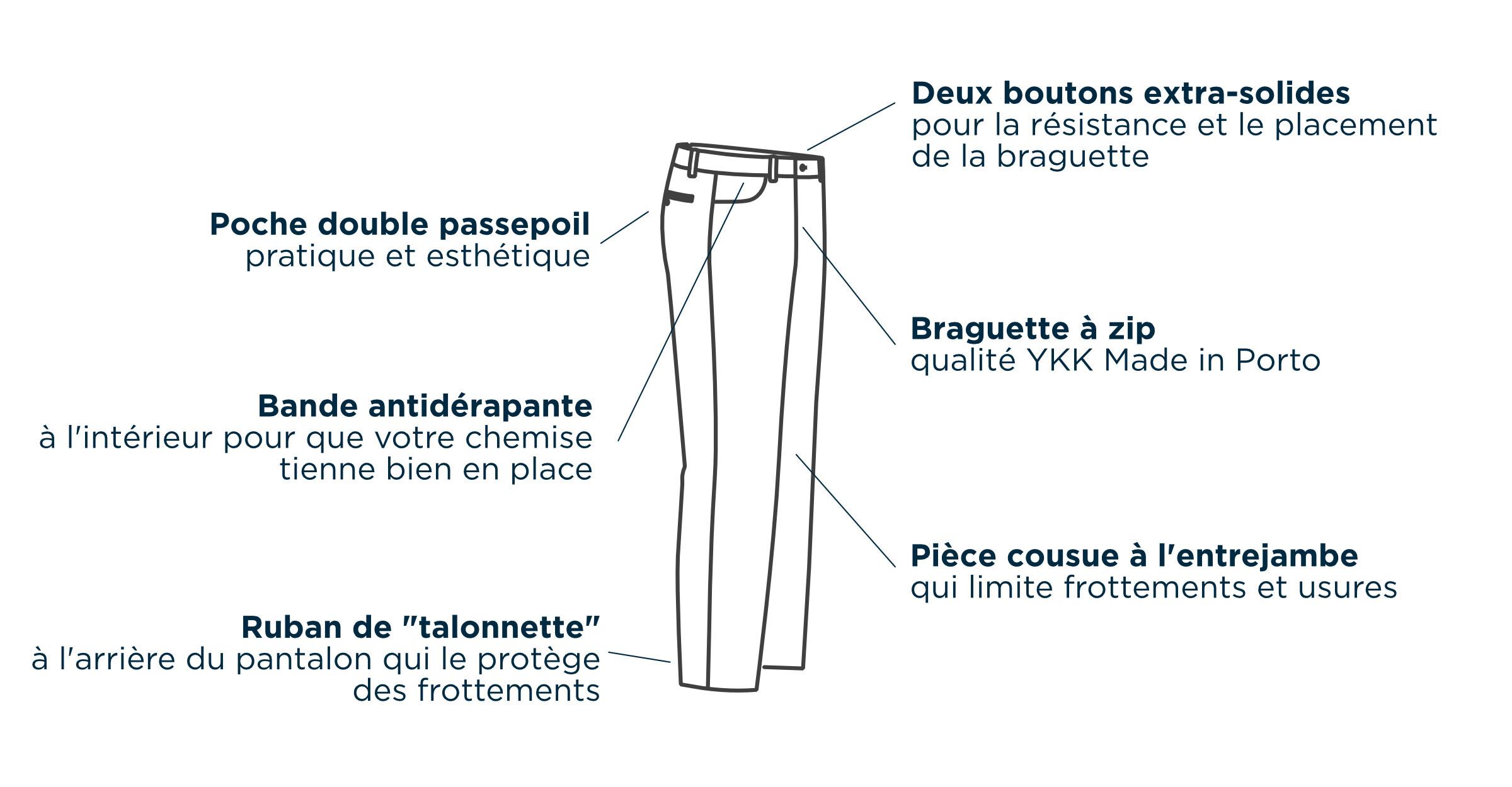 pantalon sur mesure